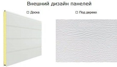 Внешний дизайн панели